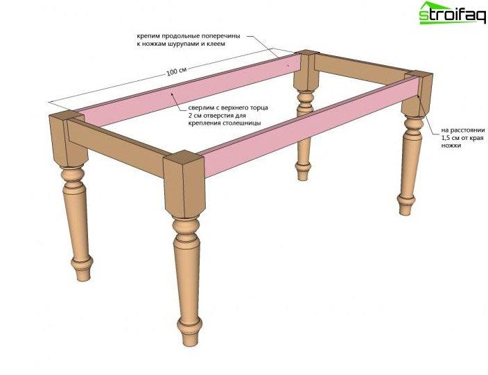 Gør-det-selv-spisebord - 2