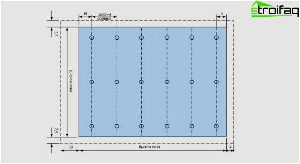 Herstellungsschema der römischen Vorhänge