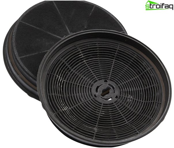 Charcoal filter for hoods
