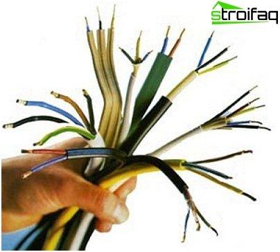 Tipos de alambres y cables